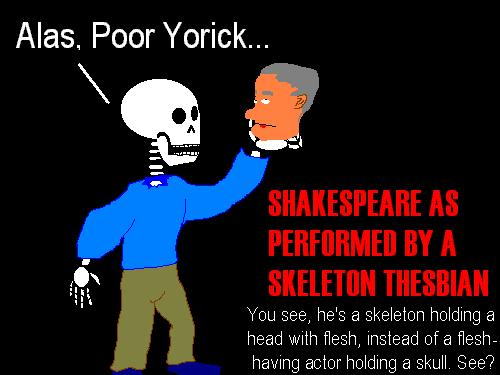 Skeleton Shakespeare